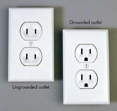 Ungrouded Outlets